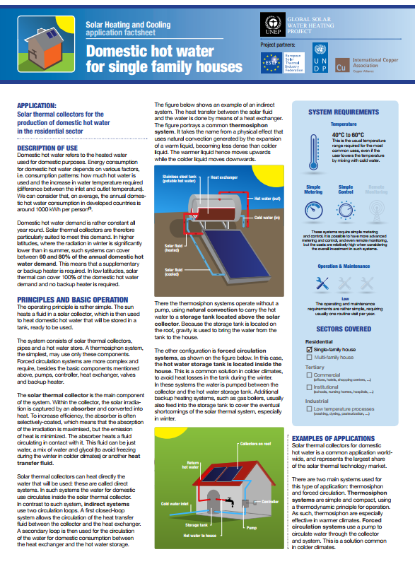 Domestic Hot Water for Single & Multi-Family Houses - Solar Heat Europe