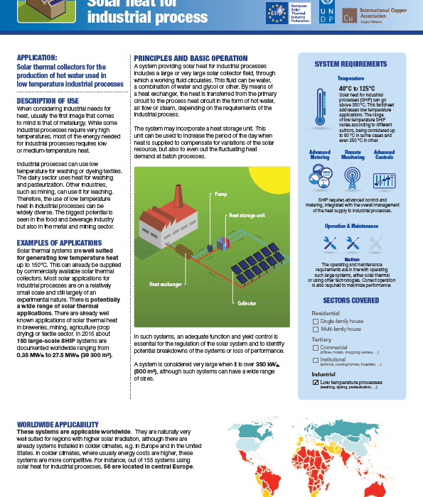 Solar Heat for Industrial Process