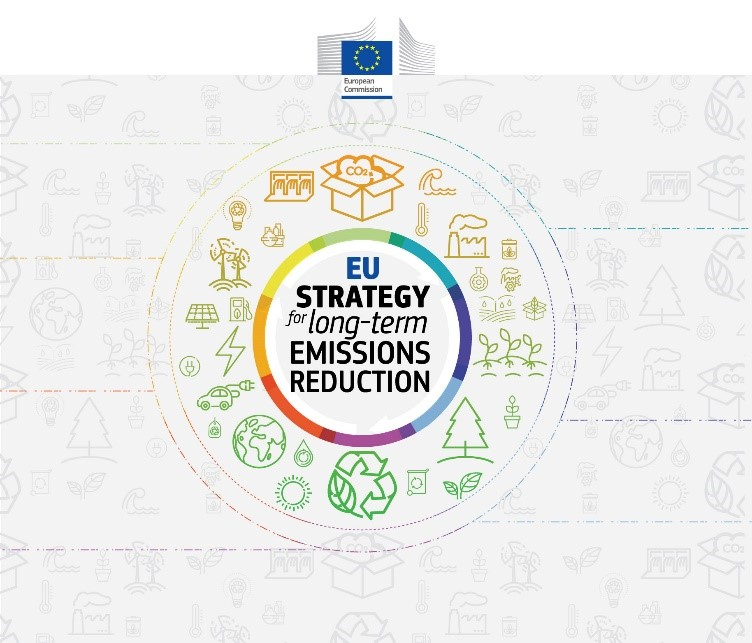 EU Stratety for long-term emissions reduction