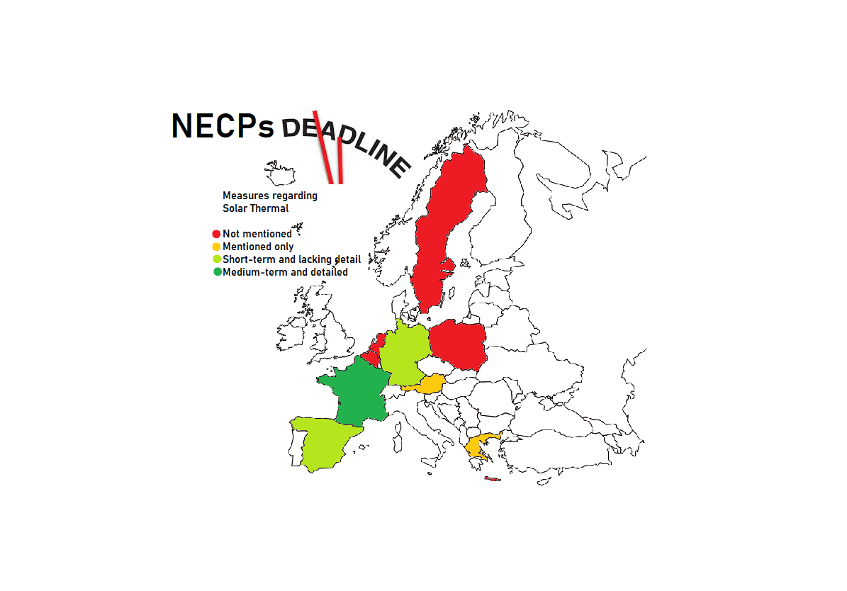National Energy and Climate Plans