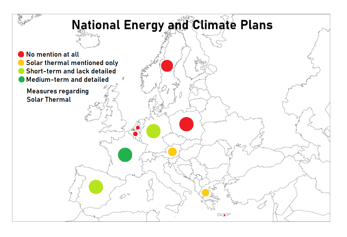 Analysing of the National Energy and Climate Plans