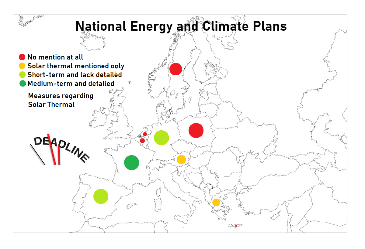 Analysis of the National Energy and Climate Plans