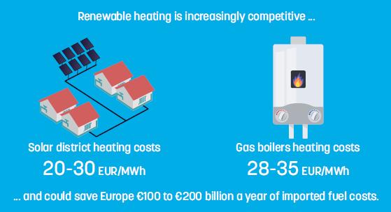 8_Gas boiler price comparison