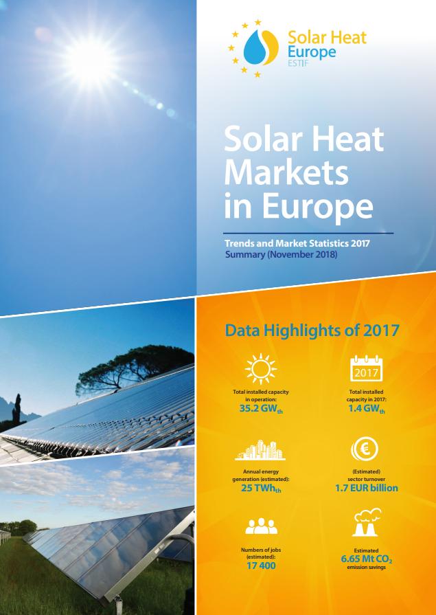 Solar Heat Market 2018 Cover