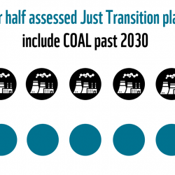 The path to net zero must be fossil-free and just: TJTP recommendations letter to EU